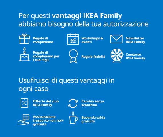 Modificare I Dati Ikea Family